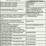 Реквизиты Межрайонной ИФНС России № 27 по Свердловской области